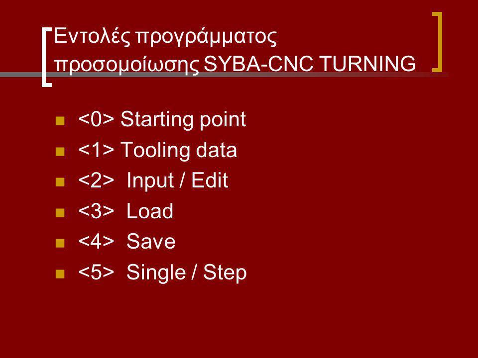 Εντολές προγράμματος προσομοίωσης SYBA-CNC TURNING
