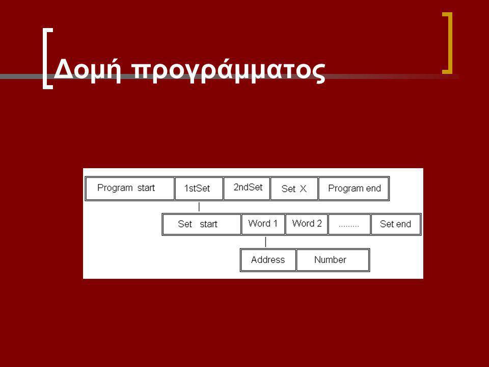 Δομή προγράμματος