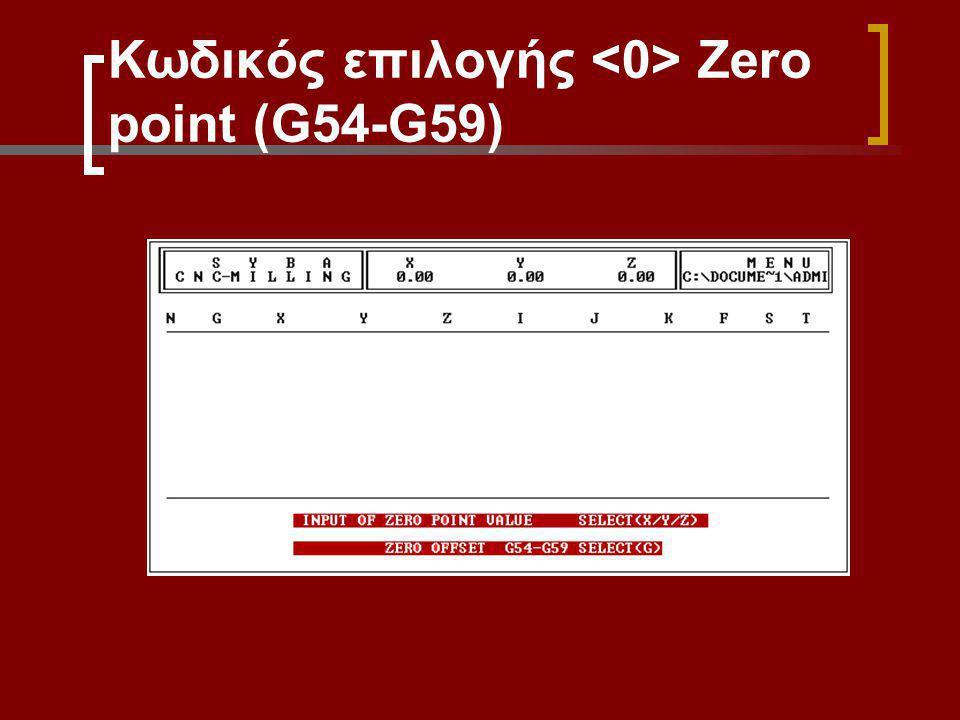 Κωδικός επιλογής <0> Zero point (G54-G59)