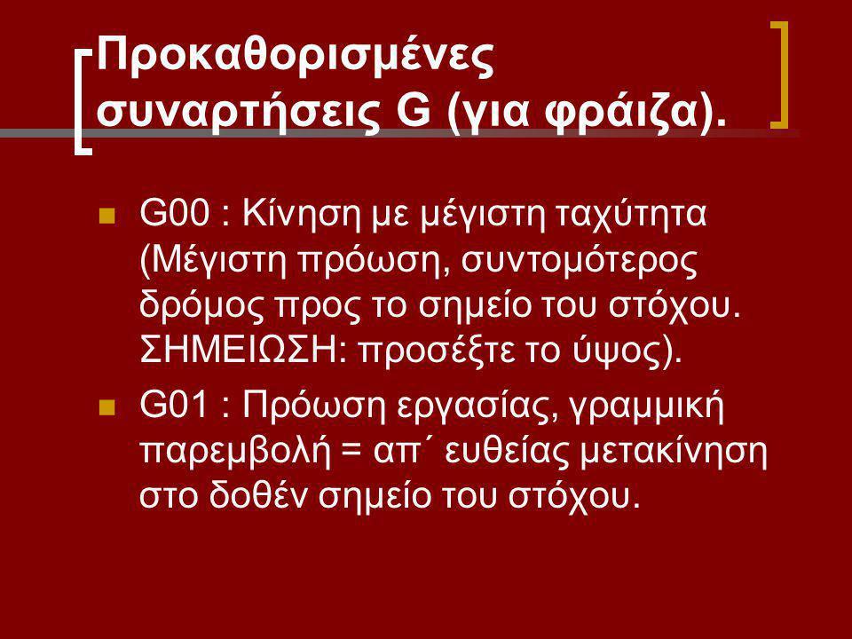 Προκαθορισμένες συναρτήσεις G (για φράιζα).