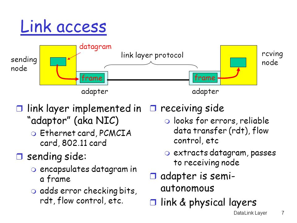 Link access link layer implemented in adaptor (aka NIC)