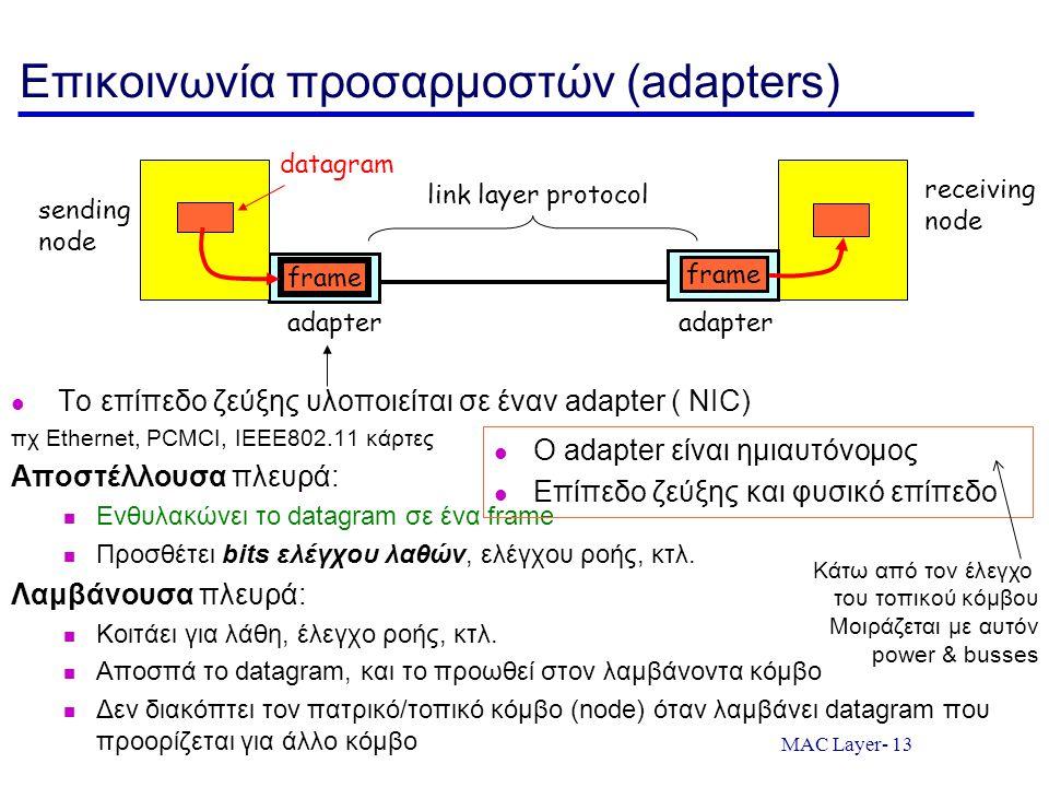 Επικοινωνία προσαρμοστών (adapters)