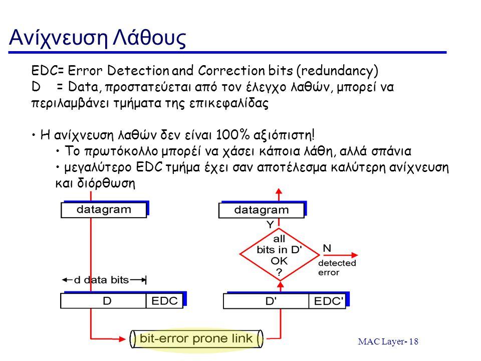 Ανίχνευση Λάθους EDC= Error Detection and Correction bits (redundancy)