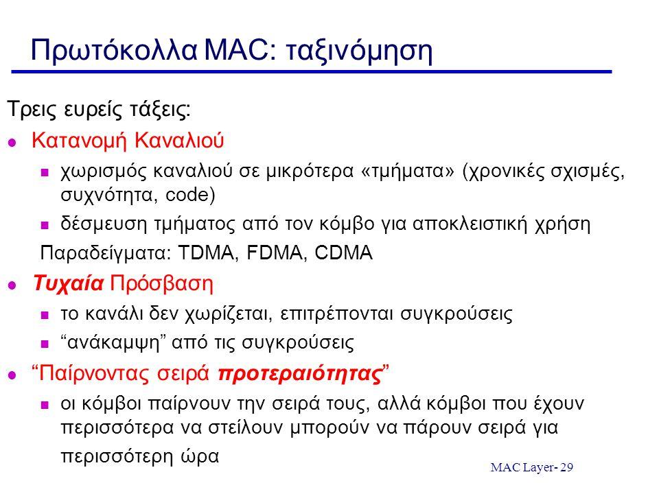 Πρωτόκολλα MAC: ταξινόμηση