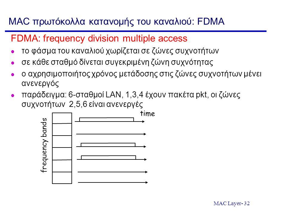 MAC πρωτόκολλα κατανομής του καναλιού: FDMA
