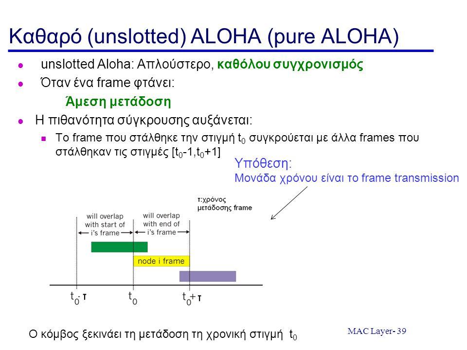 Καθαρό (unslotted) ALOHA (pure ALOHA)