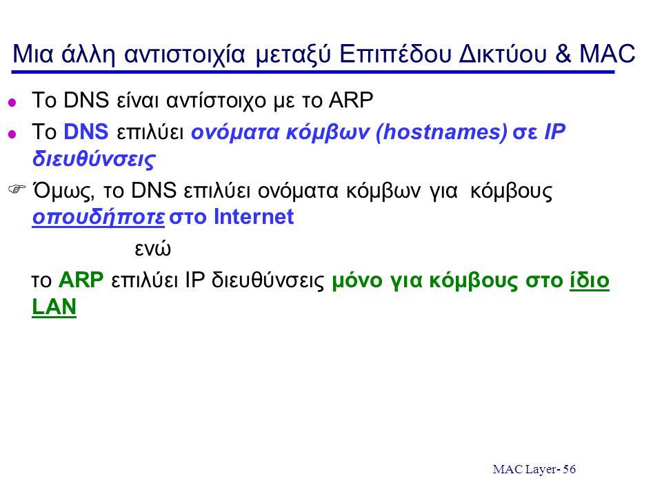Μια άλλη αντιστοιχία μεταξύ Επιπέδου Δικτύου & MAC