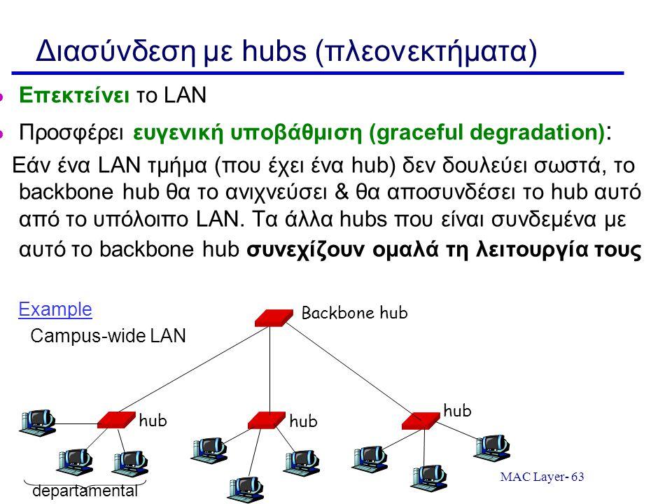 Διασύνδεση με hubs (πλεονεκτήματα)