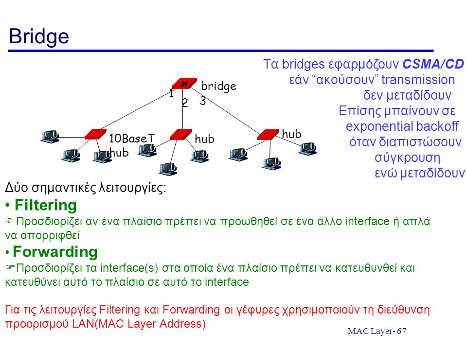 Bridge Filtering Tα bridges εφαρμόζουν CSMA/CD