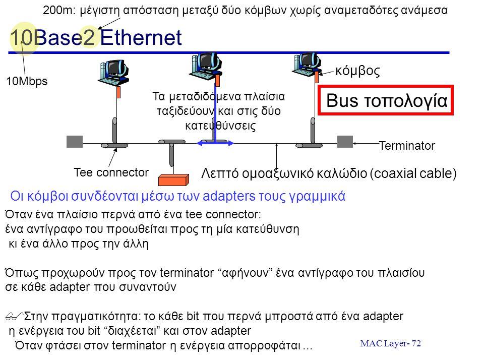 10Base2 Ethernet Bus τοπολογία κόμβος