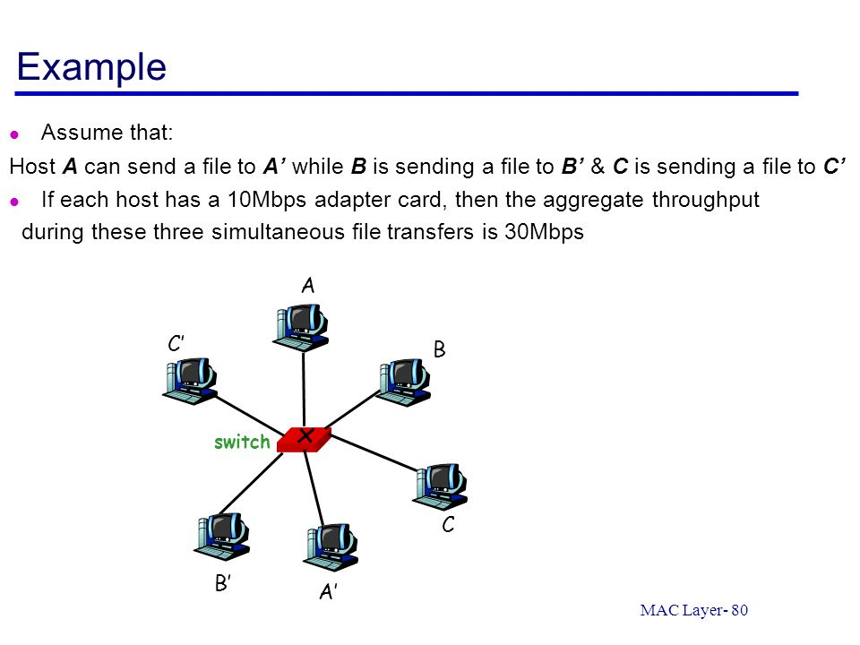 Example Assume that: Host A can send a file to A' while B is sending a file to B' & C is sending a file to C'