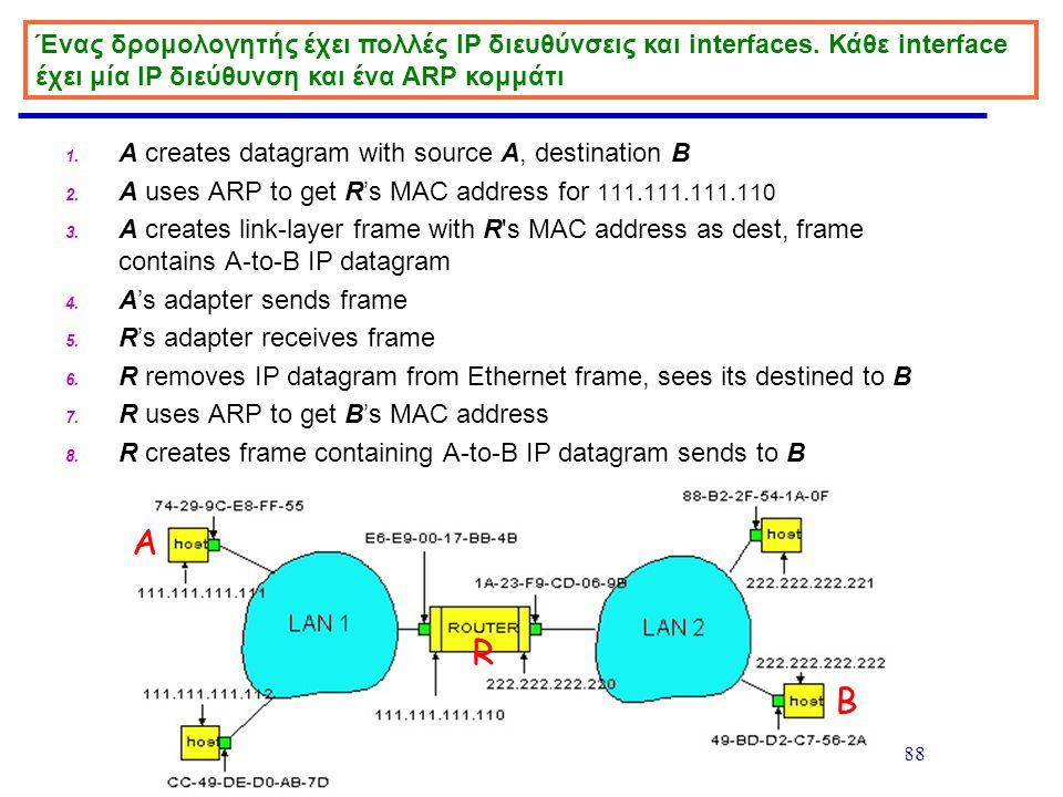 Ένας δρομολογητής έχει πολλές IP διευθύνσεις και interfaces