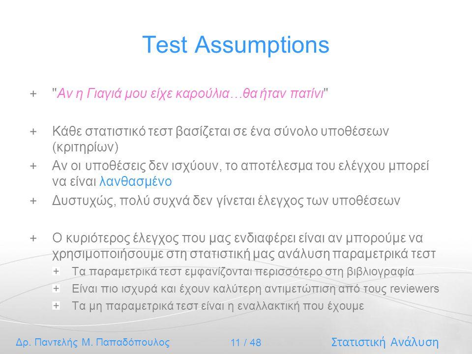Test Assumptions Αν η Γιαγιά μου είχε καρούλια…θα ήταν πατίνι