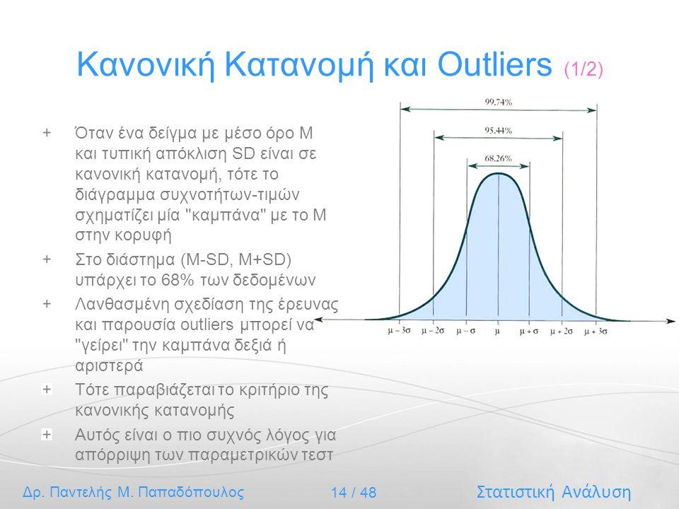 Κανονική Κατανομή και Outliers (1/2)