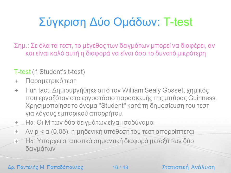 Σύγκριση Δύο Ομάδων: T-test