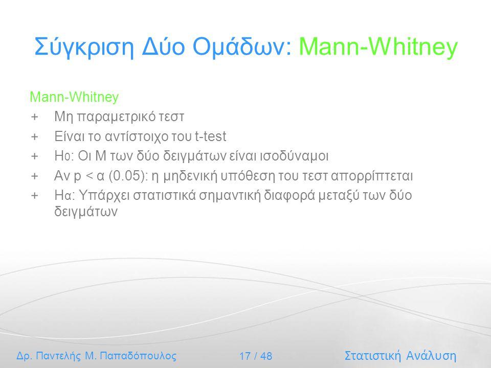 Σύγκριση Δύο Ομάδων: Mann-Whitney