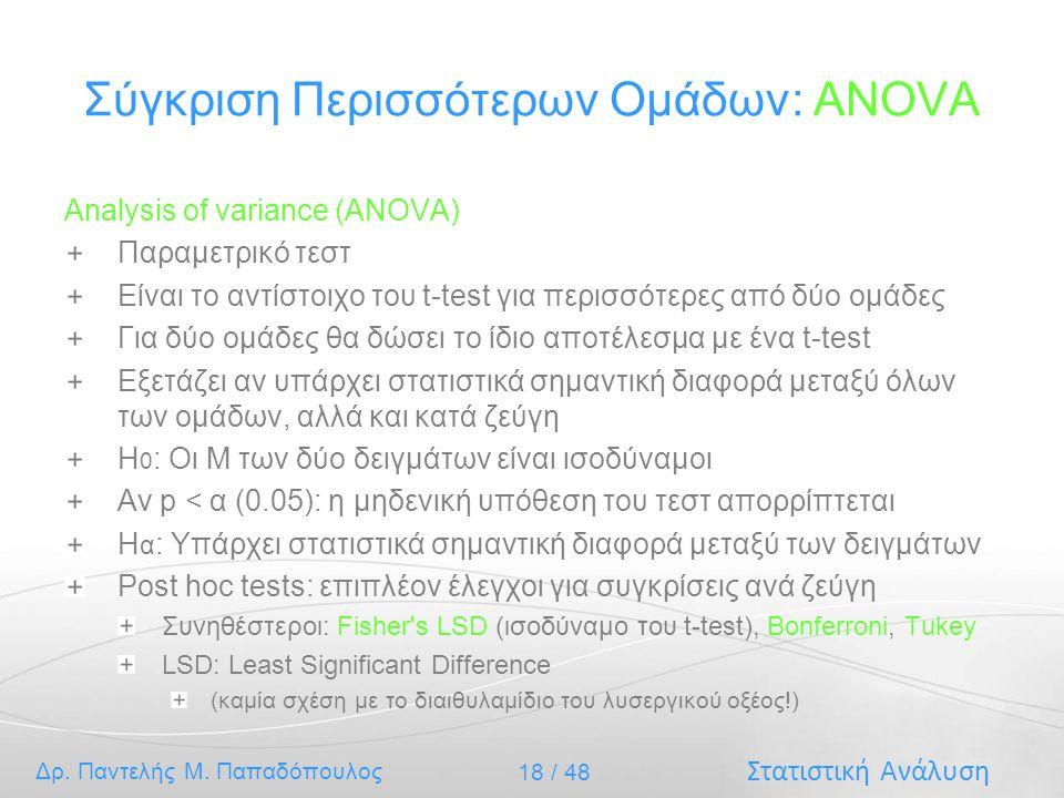Σύγκριση Περισσότερων Ομάδων: ANOVA