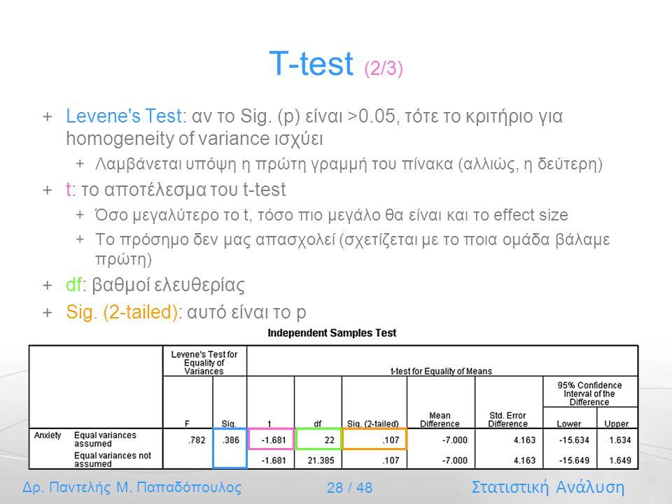 T-test (2/3) Levene s Test: αν το Sig. (p) είναι >0.05, τότε το κριτήριο για homogeneity of variance ισχύει.