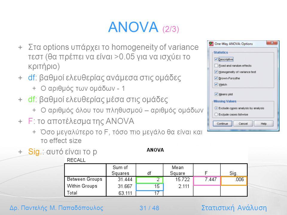 ANOVA (2/3) Στα options υπάρχει το homogeneity of variance τεστ (θα πρέπει να είναι >0.05 για να ισχύει το κριτήριο)