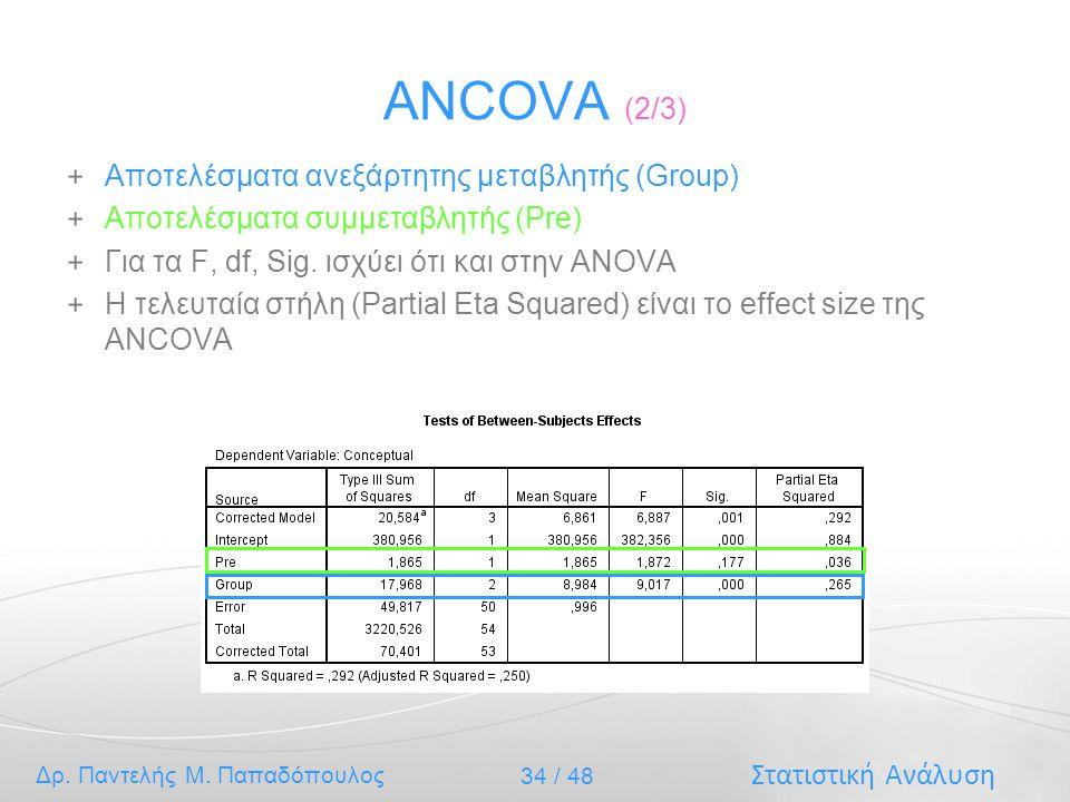ANCOVA (2/3) Αποτελέσματα ανεξάρτητης μεταβλητής (Group)