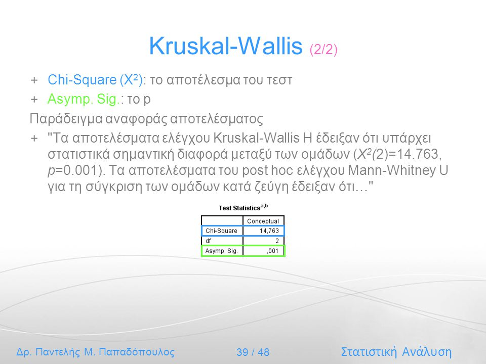 Kruskal-Wallis (2/2) Chi-Square (Χ2): το αποτέλεσμα του τεστ