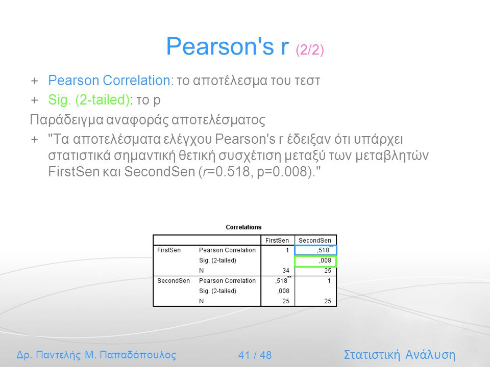 Pearson s r (2/2) Pearson Correlation: το αποτέλεσμα του τεστ