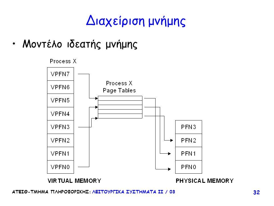 Διαχείριση μνήμης Μοντέλο ιδεατής μνήμης