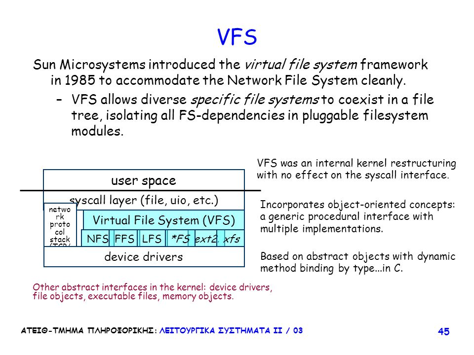 VFS Sun Microsystems introduced the virtual file system framework in 1985 to accommodate the Network File System cleanly.