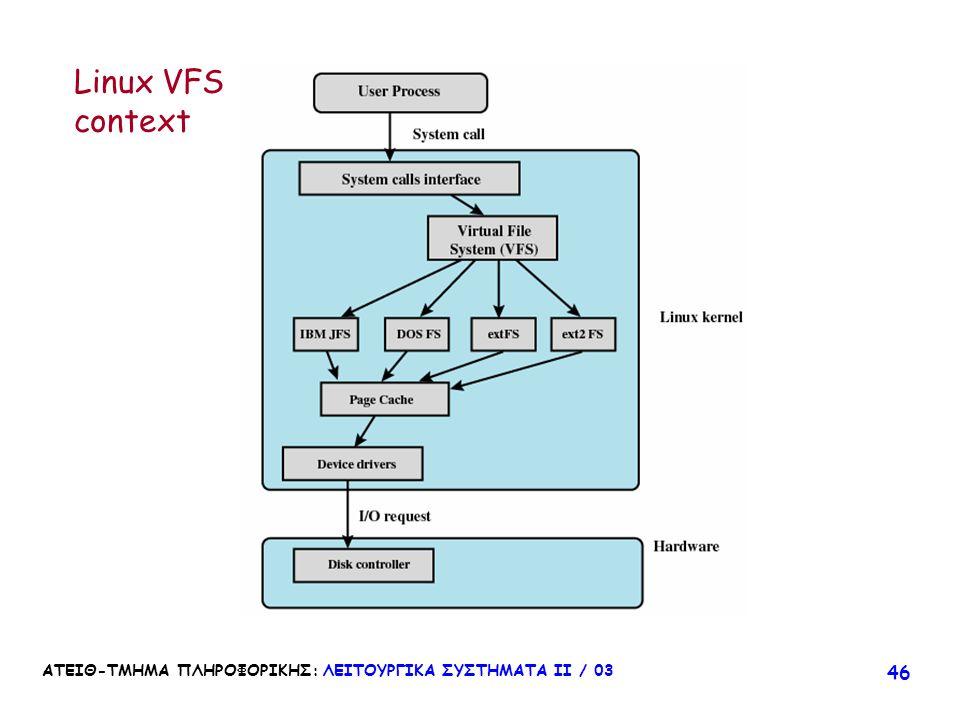 Linux VFS context ΑΤΕΙΘ-ΤΜΗΜΑ ΠΛΗΡΟΦΟΡΙΚΗΣ: ΛΕΙΤΟΥΡΓΙΚΑ ΣΥΣΤΗΜΑΤΑ ΙΙ / 03