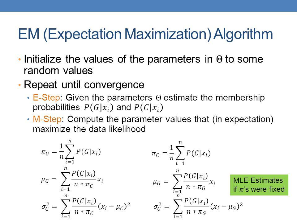EM (Expectation Maximization) Algorithm