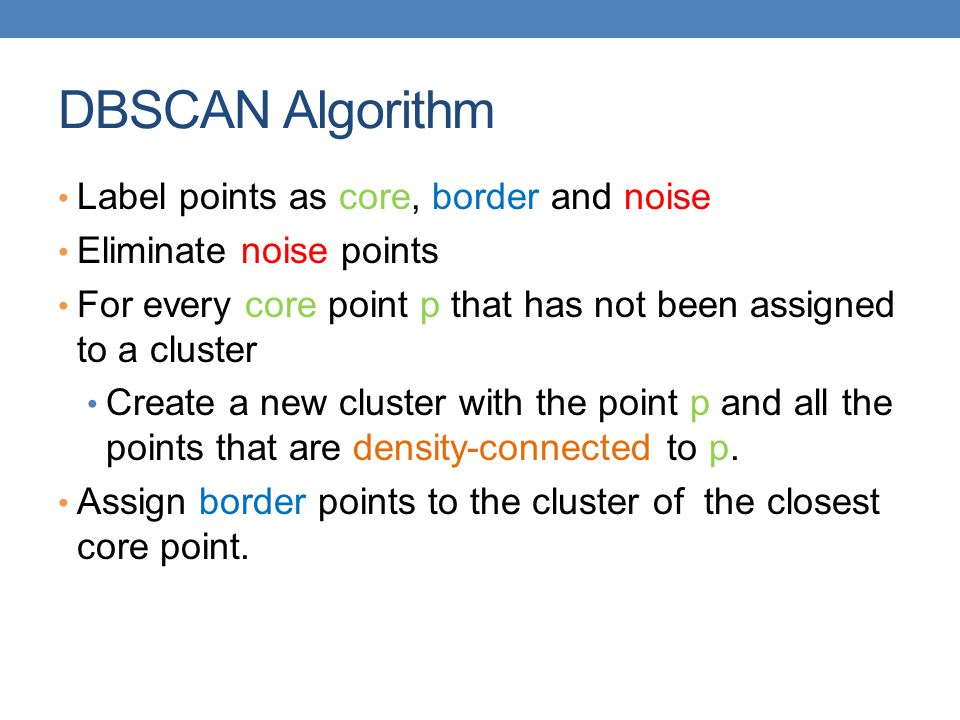 DBSCAN Algorithm Label points as core, border and noise