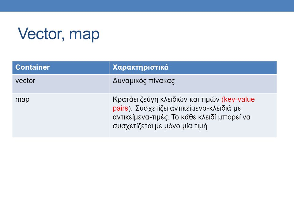 Vector, map Container Χαρακτηριστικά vector Δυναμικός πίνακας map