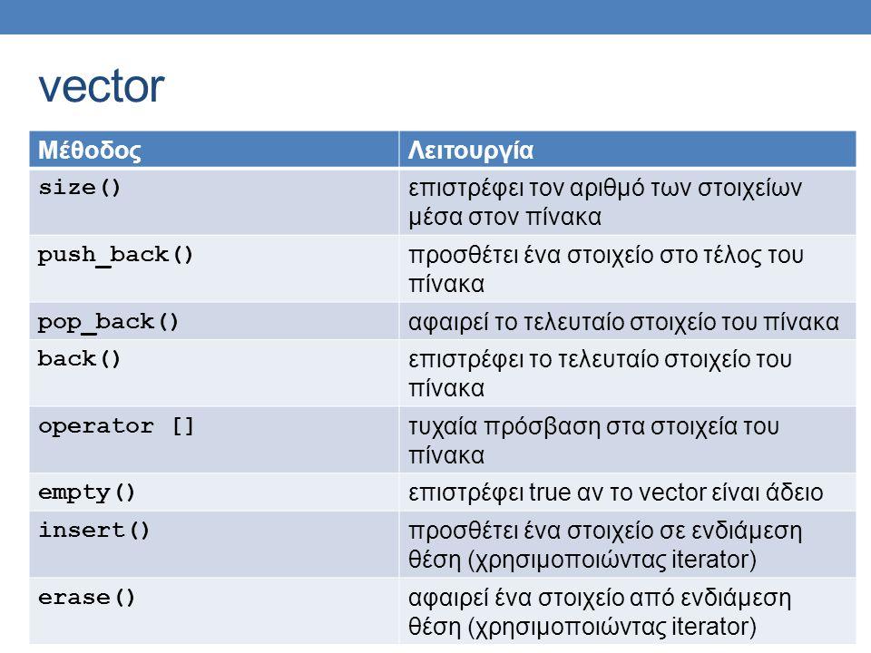 vector Μέθοδος Λειτουργία size()