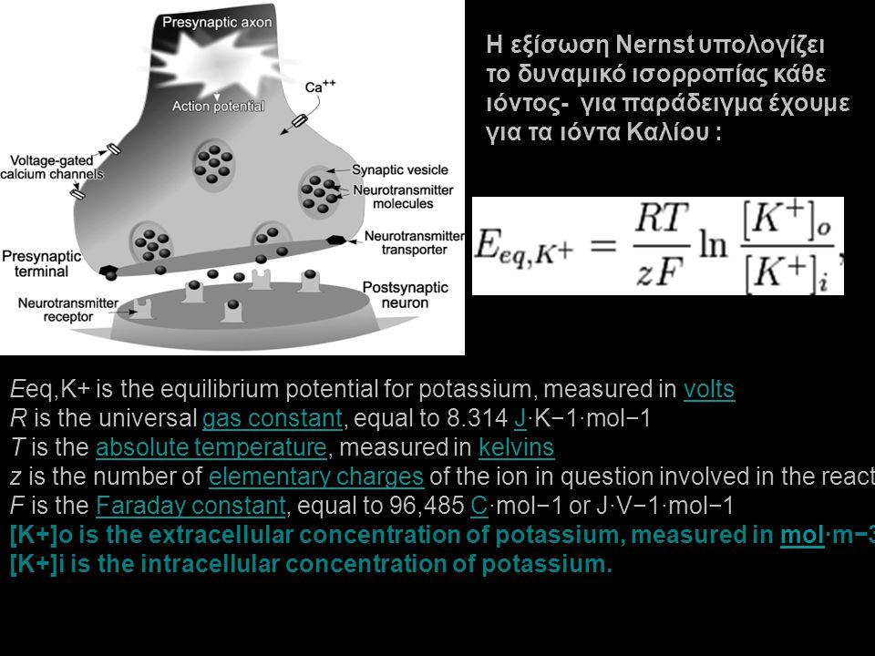 H εξίσωση Nernst υπολογίζει