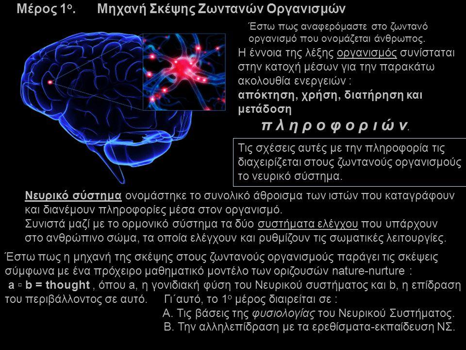 Μέρος 1ο. Μηχανή Σκέψης Ζωντανών Οργανισμών