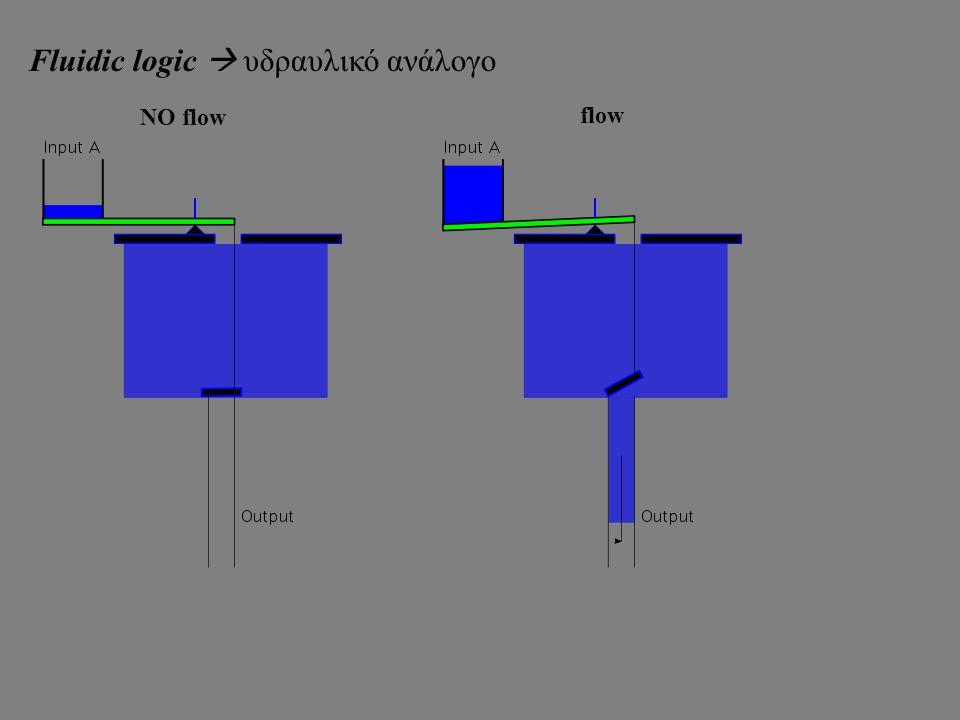 Fluidic logic  υδραυλικό ανάλογο