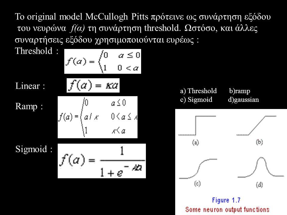 Το original model McCullogh Pitts πρότεινε ως συνάρτηση εξόδου