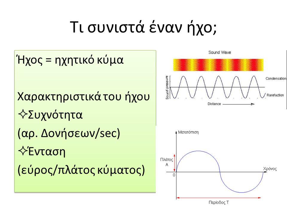 Τι συνιστά έναν ήχο; Ήχος = ηχητικό κύμα Χαρακτηριστικά του ήχου