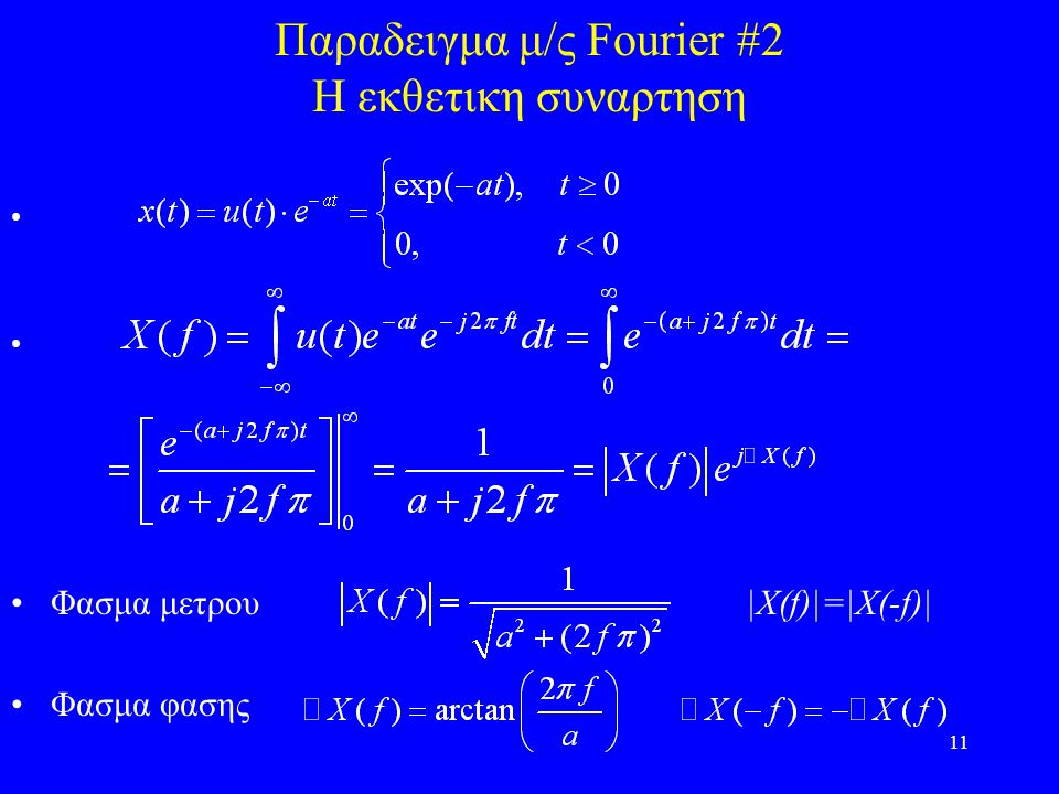 Παραδειγμα μ/ς Fourier #2 Η εκθετικη συναρτηση
