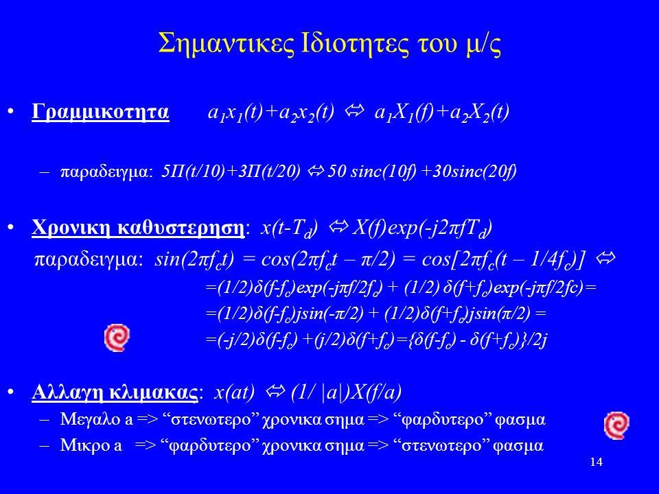 Σημαντικες Ιδιοτητες του μ/ς