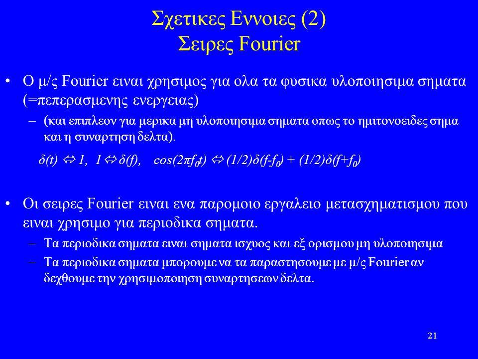 Σχετικες Εννοιες (2) Σειρες Fourier
