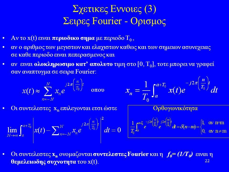 Σχετικες Εννοιες (3) Σειρες Fourier - Ορισμος
