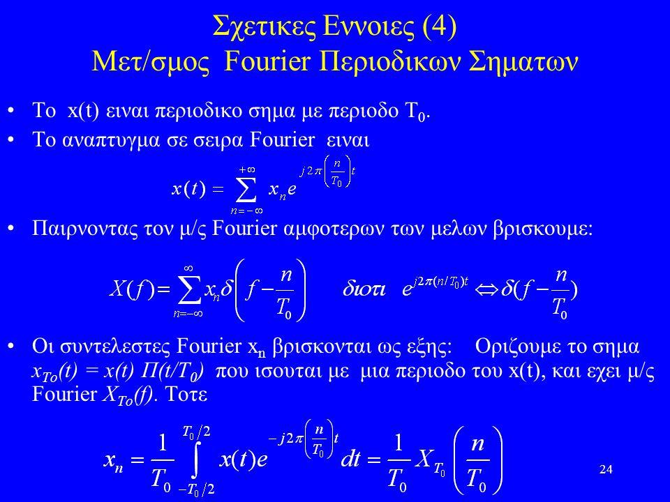 Σχετικες Εννοιες (4) Μετ/σμος Fourier Περιοδικων Σηματων