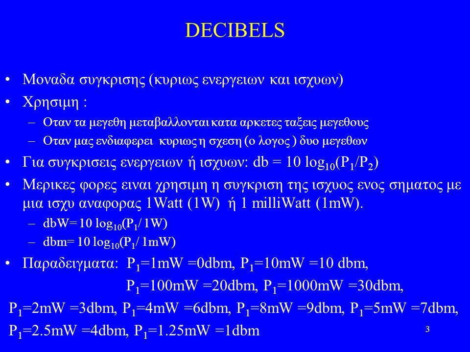 DECIBELS Μοναδα συγκρισης (κυριως ενεργειων και ισχυων) Χρησιμη :