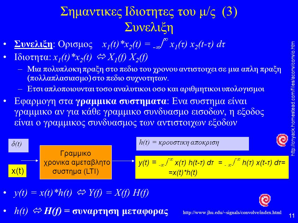 Σημαντικες Ιδιοτητες του μ/ς (3) Συνελιξη
