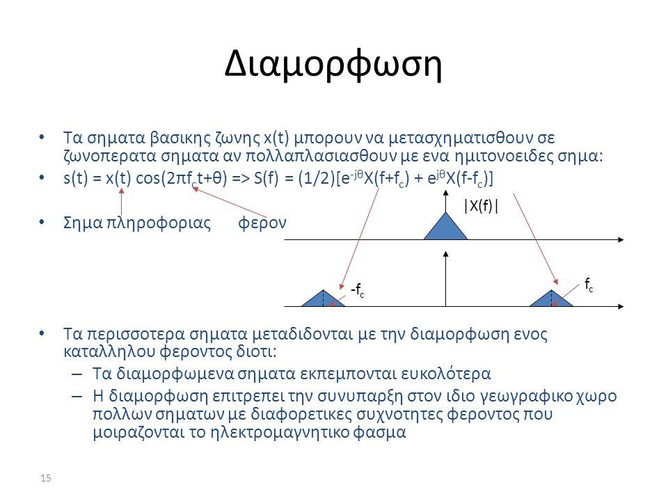 Διαμορφωση Τα σηματα βασικης ζωνης x(t) μπορουν να μετασχηματισθουν σε ζωνοπερατα σηματα αν πολλαπλασιασθουν με ενα ημιτονοειδες σημα: