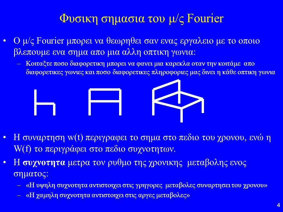 Φυσικη σημασια του μ/ς Fourier