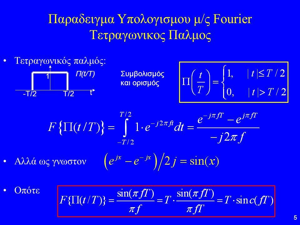 Παραδειγμα Υπολογισμου μ/ς Fourier Τετραγωνικος Παλμος