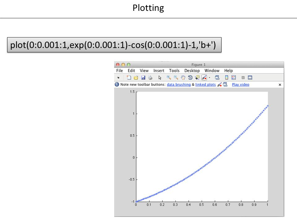 Plotting plot(0:0.001:1,exp(0:0.001:1)-cos(0:0.001:1)-1, b+ )