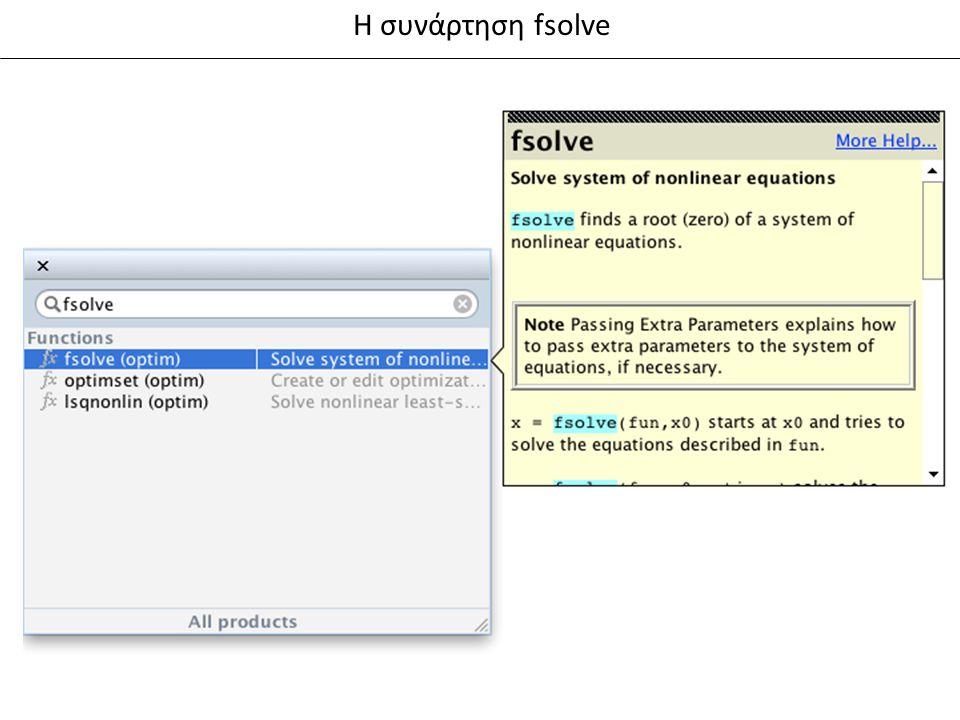 Η συνάρτηση fsolve